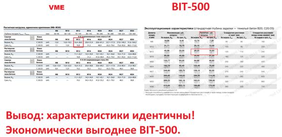 Сравнение BIT-500 и MKT VME